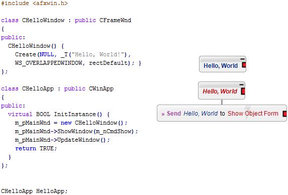 """Traditional programming code – VS – Unit Modeler ISDE """"code"""""""